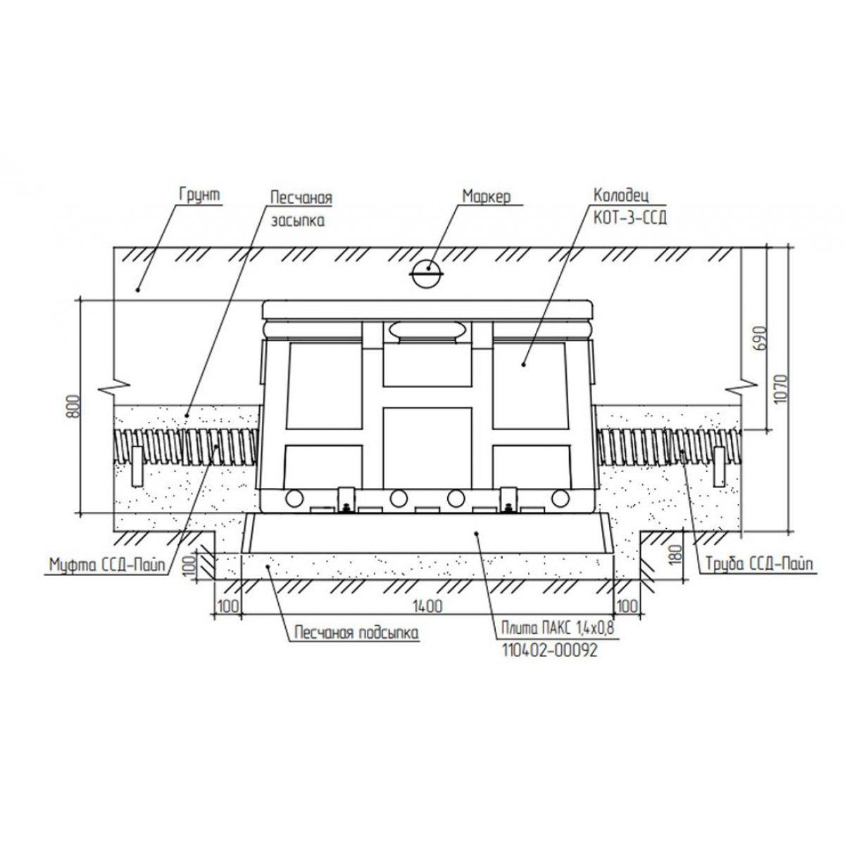 Камера оптическая трубопроводная КОТ-3-ССД