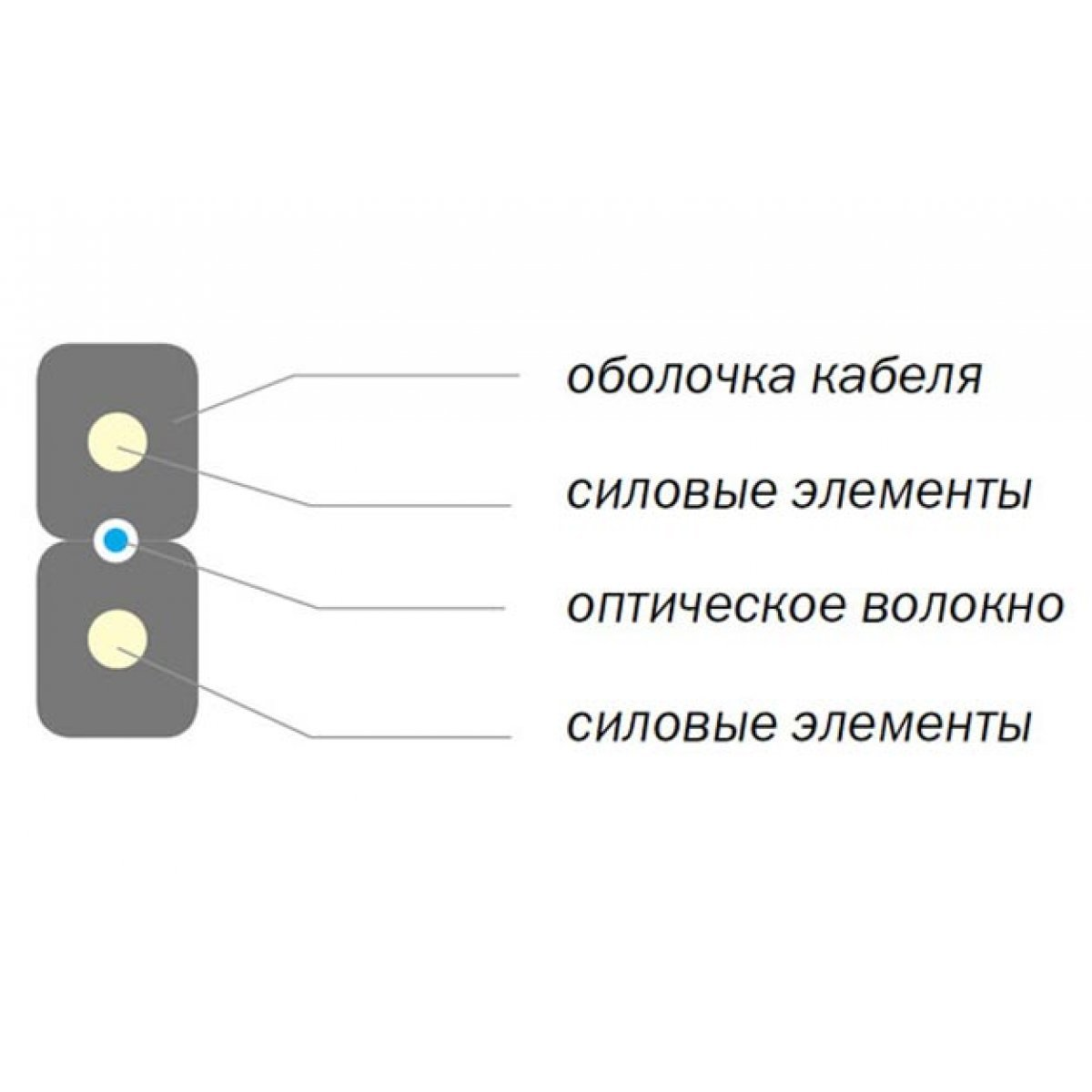 Кабель оптический абонентский ОК-СМС-Л нг(А)-HF 1XG657A2 ССД белый